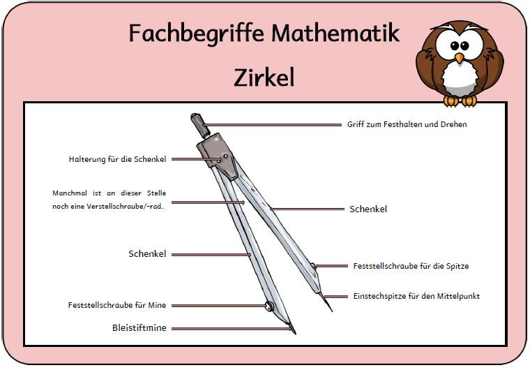 Grundwissen Grundschule Klasse 3  Mathematik