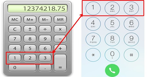 Image result for Why 1-2-3 is on bottom row in calculator keypad but on top row in phone keypad
