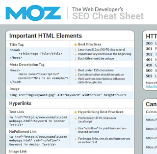 The Web Developer's SEO Cheat Sheet