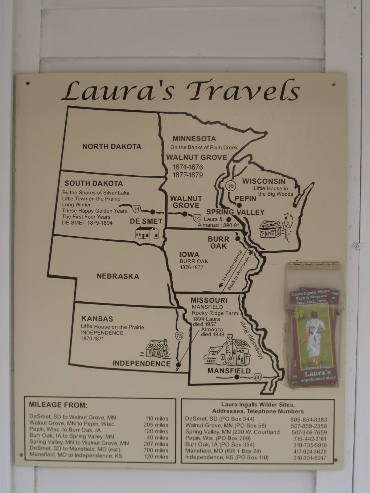 Laura Ingalls Wilder Map Car Interior Design