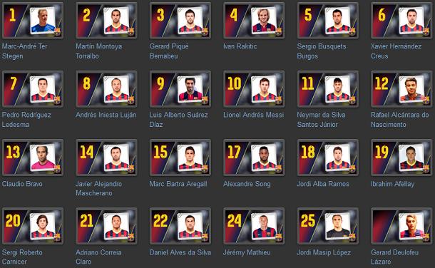 Jugadores y dorsales del Barça 2014-15