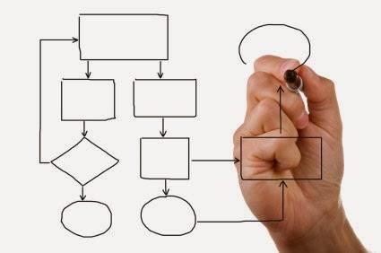 manfaat Manajemen Proyek Konstruksi