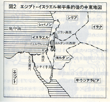世界史逍遥: 第4章 中近東