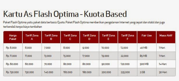 Harga Paket Internet Kartu AS Flash Optima