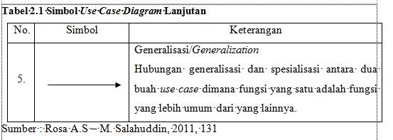 Percobaan class diagram menggambarkan struktur sistem dari defenisi kelas yang akan dibuat untuk membangung sistem class diagram memiliki atribut dan metode atau ccuart Choice Image
