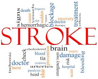 Kumpulan Cara Mengobati Penyakit Stroke