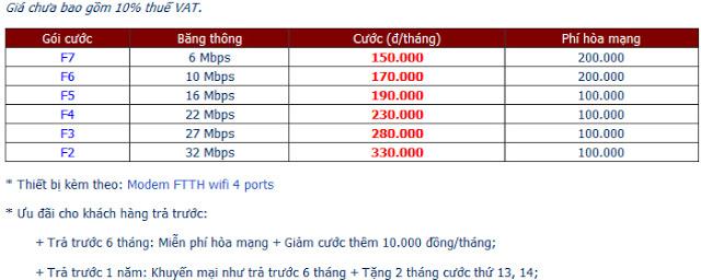 Đăng Ký Lắp Đặt Wifi FPT Huyện Định Quán 1