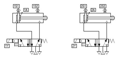 Circuitos hidraulicos y neumaticos 3 2 desarollo de for Cilindro hidroneumatico