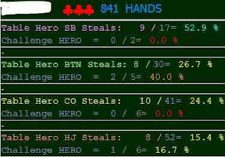 Mirror HUD PokerTracker vs Hero Stats: