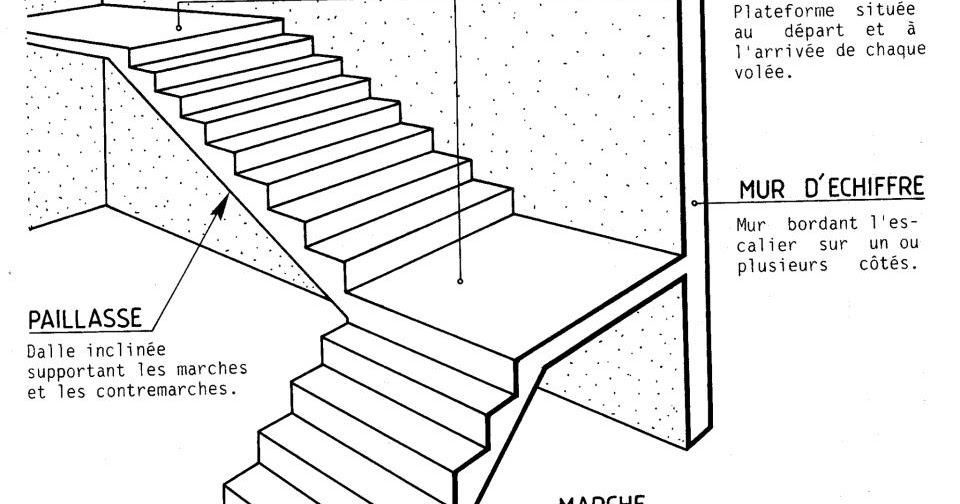 Escalier batiment et genie civil for Longueur d un escalier