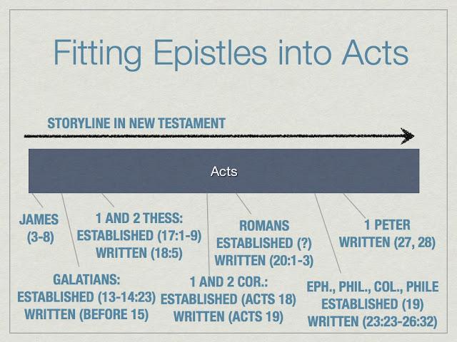 Background New Testament3