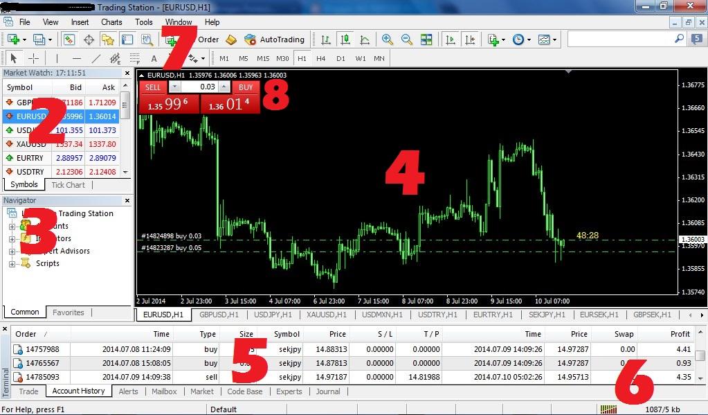 Forex Indonesia Disini Forex > Ga Harus Deposit > Dapat