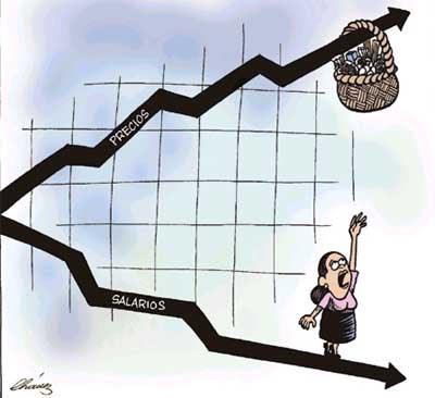 La inflación no oficial de febrero fue del 1,65%