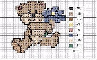 Gráficos para bordado de ursos