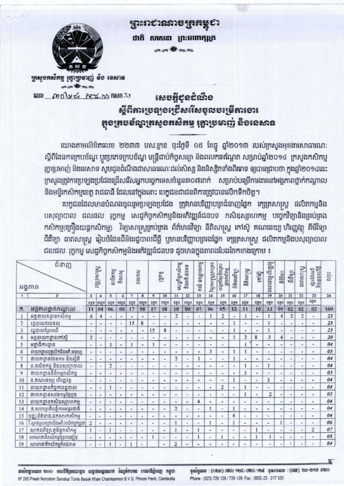 http://www.cambodiajobs.biz/2014/05/307-positions-ministry-of-agriculture.html