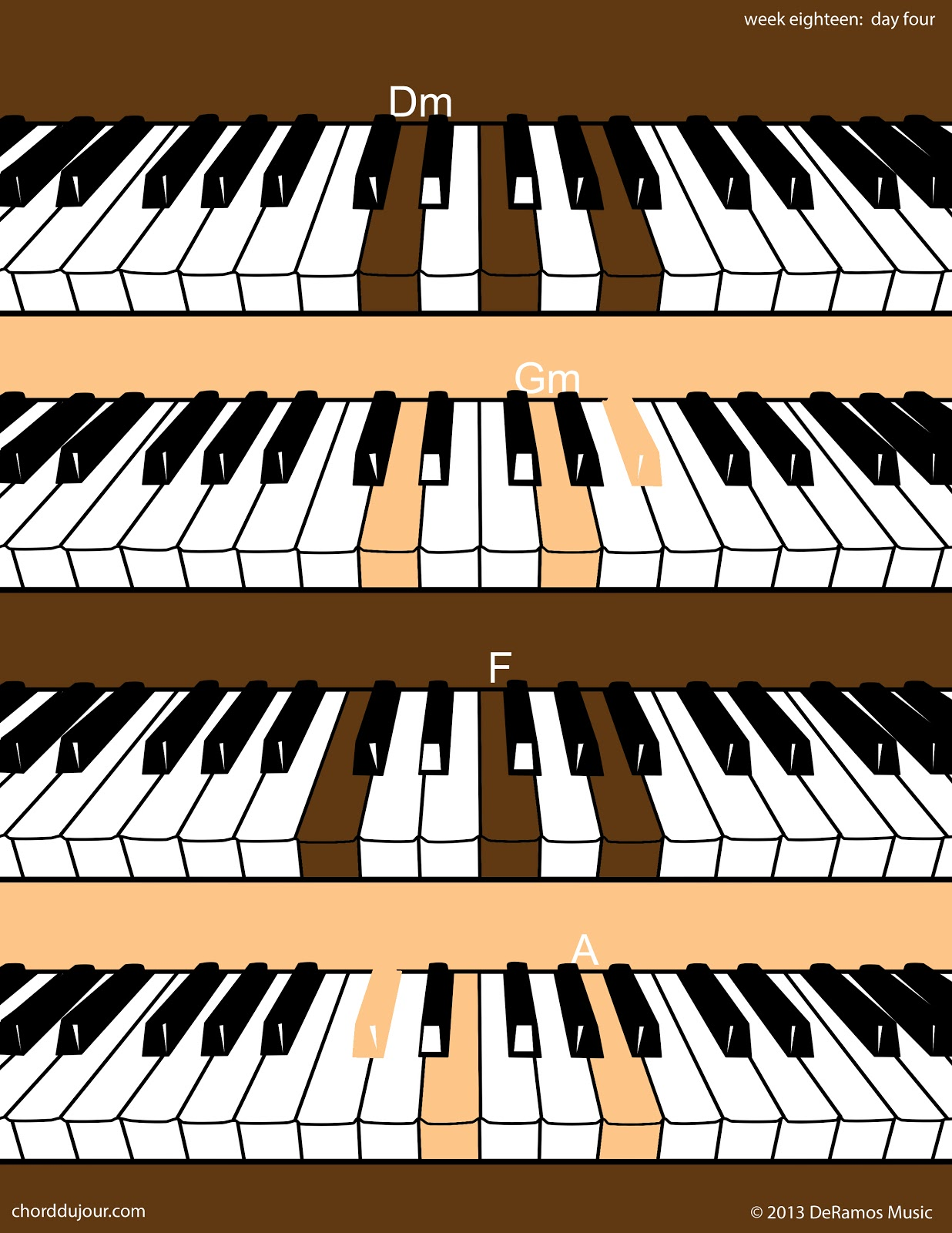Chord du jour april 2013 four chords for guitar and for keyboard piano etc hexwebz Images