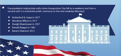 Infographic sample president inauguration