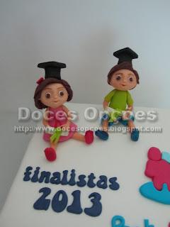bolo finalistas infantário