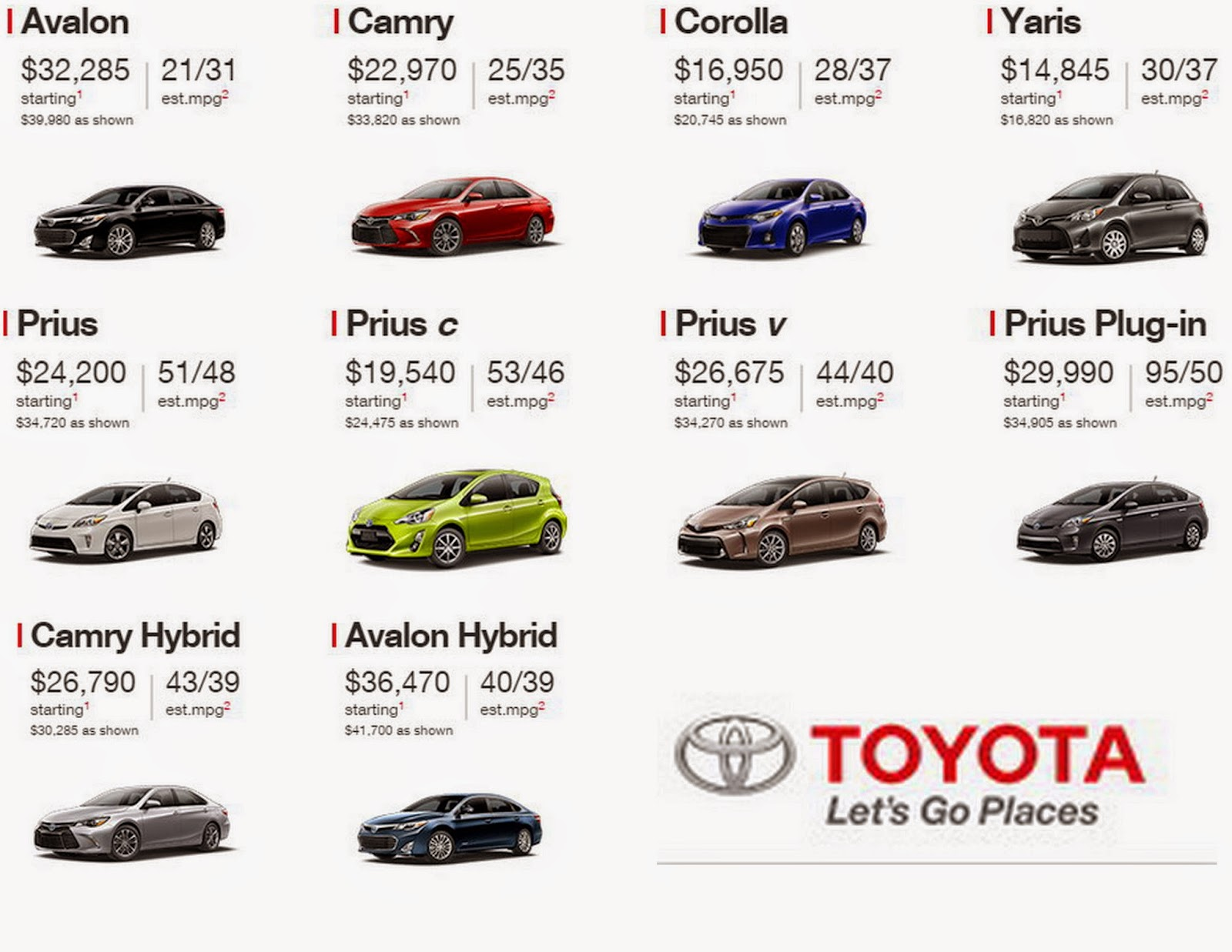 List Of All New Toyota Cars Models Gulshan E Hadeed