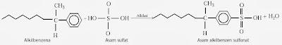reaksi pembuatan Asam alkilbenzen sulfonat