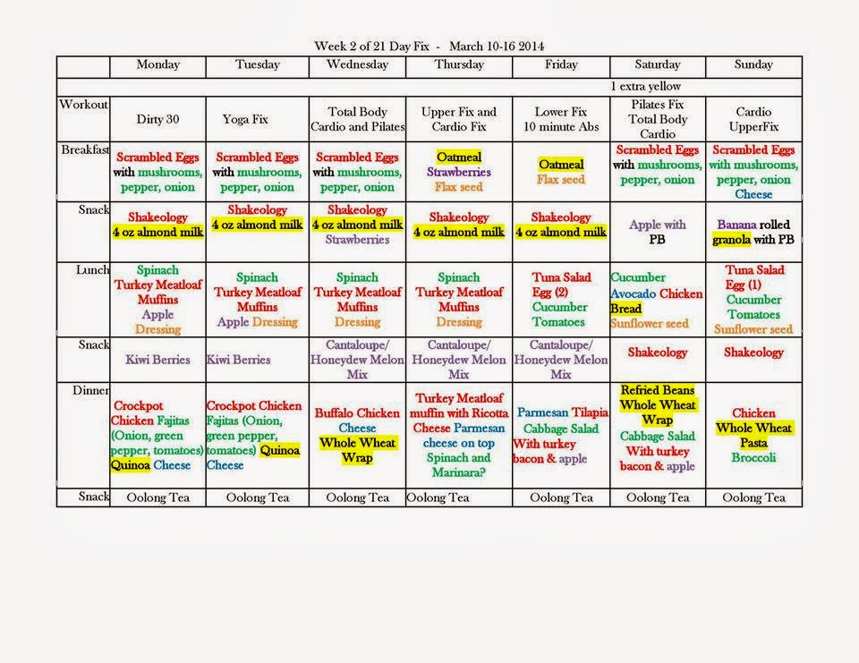 21 day fix meal plan, portion sizes, 21 day fix tracking sheet, 21 day fix workouts