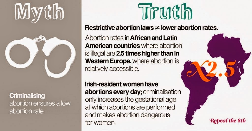 abortion should be legalized for several reasons Abortions should be legal but only before a certain time  i have sent several  comments on different issues with strong arguments against the.