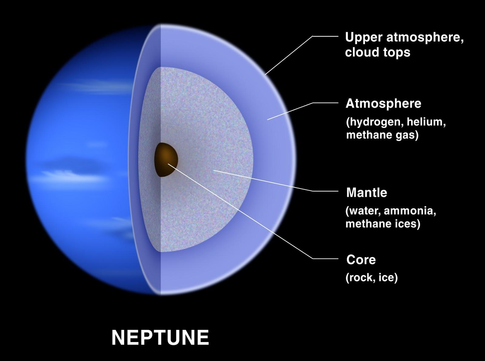 http://2.bp.blogspot.com/-4o4L-_eaQ7s/UPdxmRz1meI/AAAAAAAADng/6-VoxU7Slbw/s1600/Neptune_Int.jpg