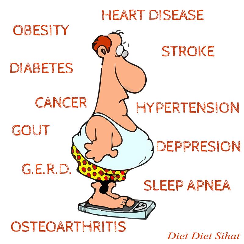 gemuk bahayakan kesihatan