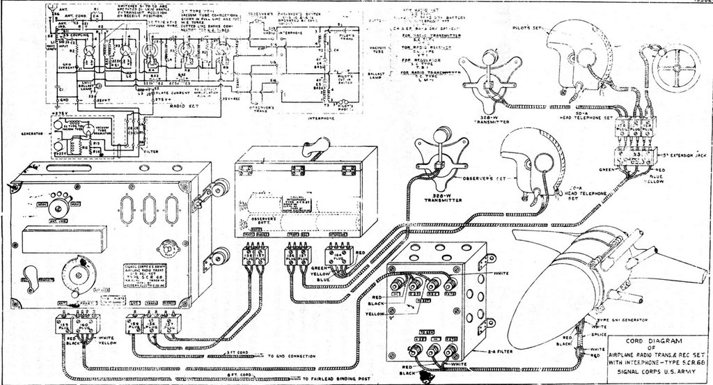 curtiss jenny restoration wires and update wiring diagram of airplane radio transmitter and receiver set interphone type scr 68 signal corps u s army