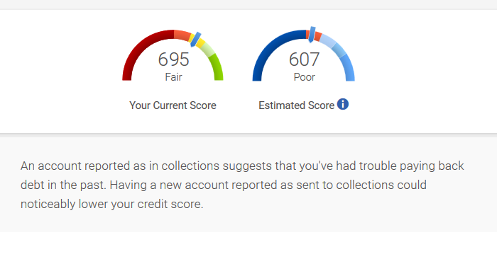 Credit Score Simulator Credit Karma