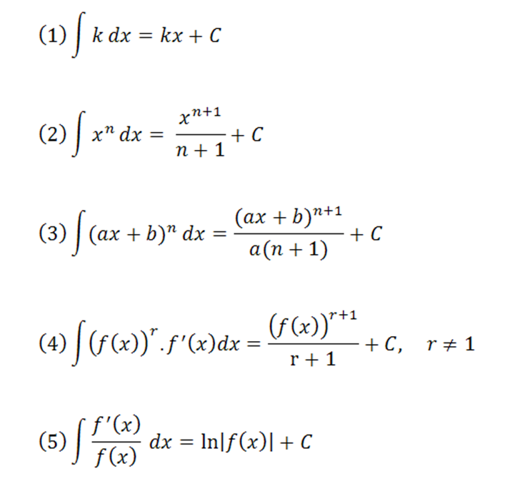 Rules likewise Basic Integration Rules And Formulas as well Derivative ...