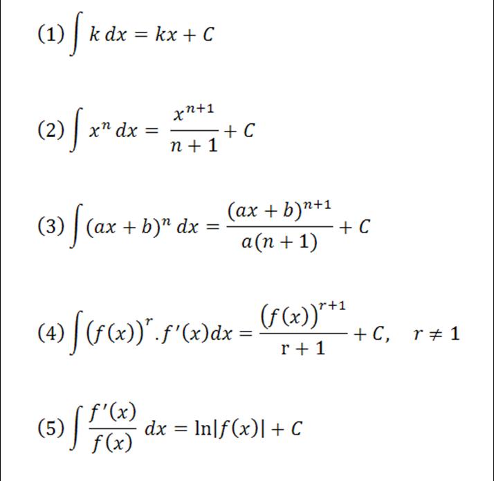 Exponents Rules Worksheet : ABITLIKETHIS