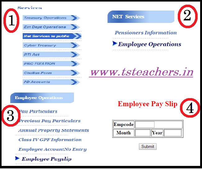 TS Employees Official Salary Certificate Download with Token – Salary Certificate Format Download