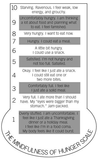 Hungry: The Truth About Being Full