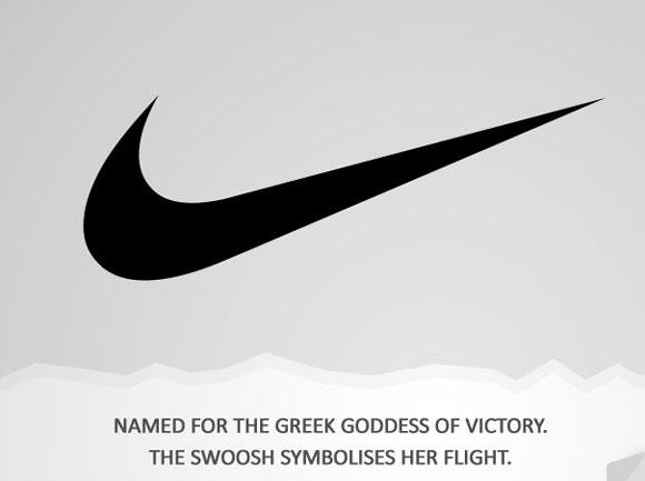 Stories behind names of biggest comapnies