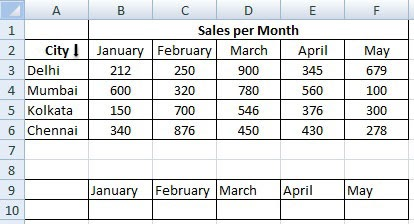 how to create a combo chart in excel
