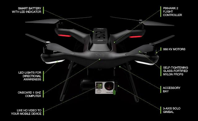 Drone movido a Linux