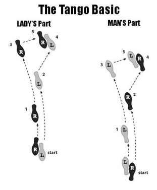 Tango Steps on Waltz Dance Diagram
