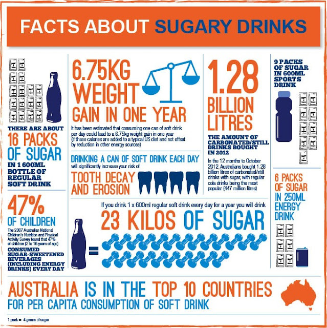 drinks that cause tooth decay health essay He said sugary drinks, and hidden sugars, were causing tooth decay, and the  government  world health organisation supports reduction in sugar intake.