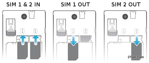 Insert Remove Standard SIM Card Sony Xperia E dual C1605 C1604