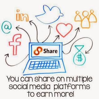 Cara Share Artikel dapat Uang Rp 300 Perklik dari 8share
