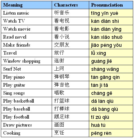 Learn Chinese: TenTen's Everyday Mandarin 學中文 學漢語 學華語 ...