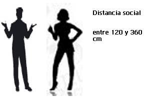 Es la distancia apropiada for Distancia entre estantes biblioteca