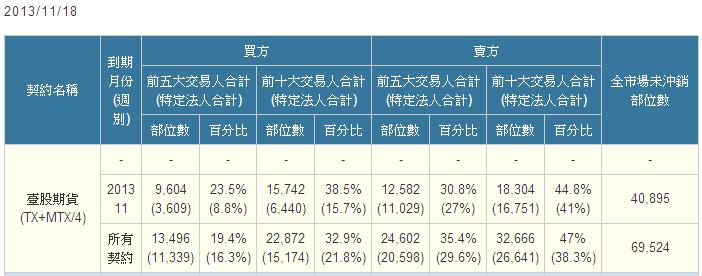 11/18 盤後資訊_05