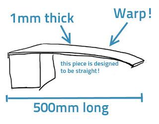 IMPRESORAS 3D : 5 Claves del proceso - Dimensiones