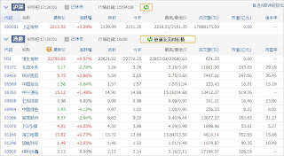 中国株コバンザメ投資ウォッチ銘柄watch20130909