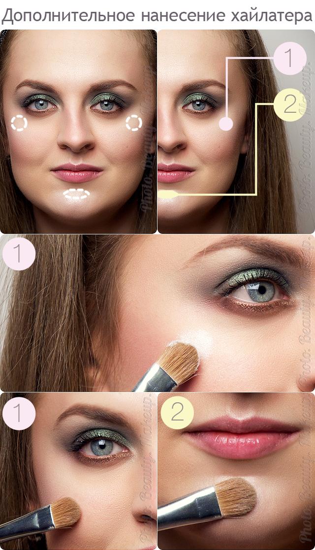 Правильное нанесение макияжа на глаза пошагово