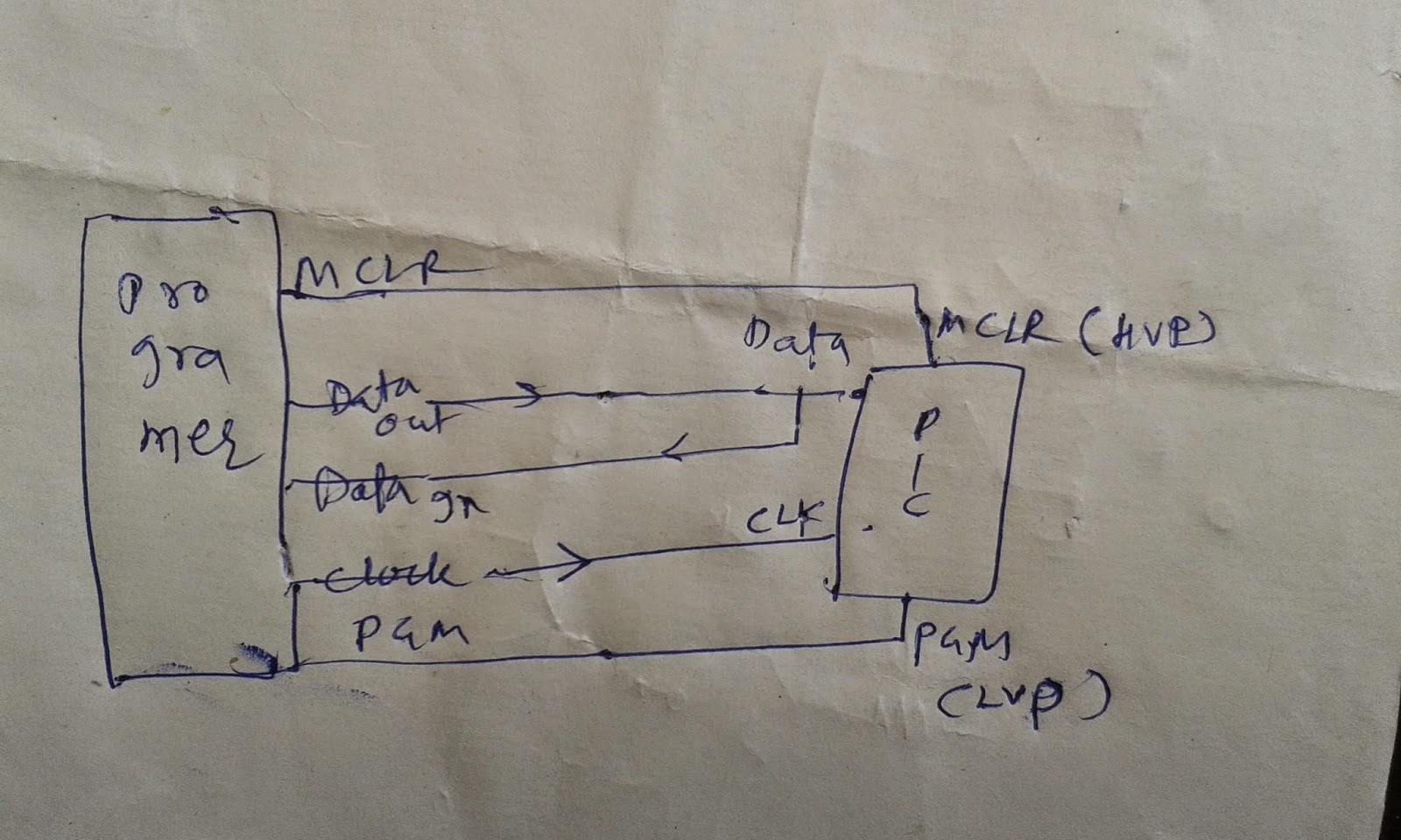 Curious But Lazy Pic Programmer Using A Usb To Serial Converter Lvp Circuit Below Is Rather Dirty Diagram Showing Pins Needed For Programming