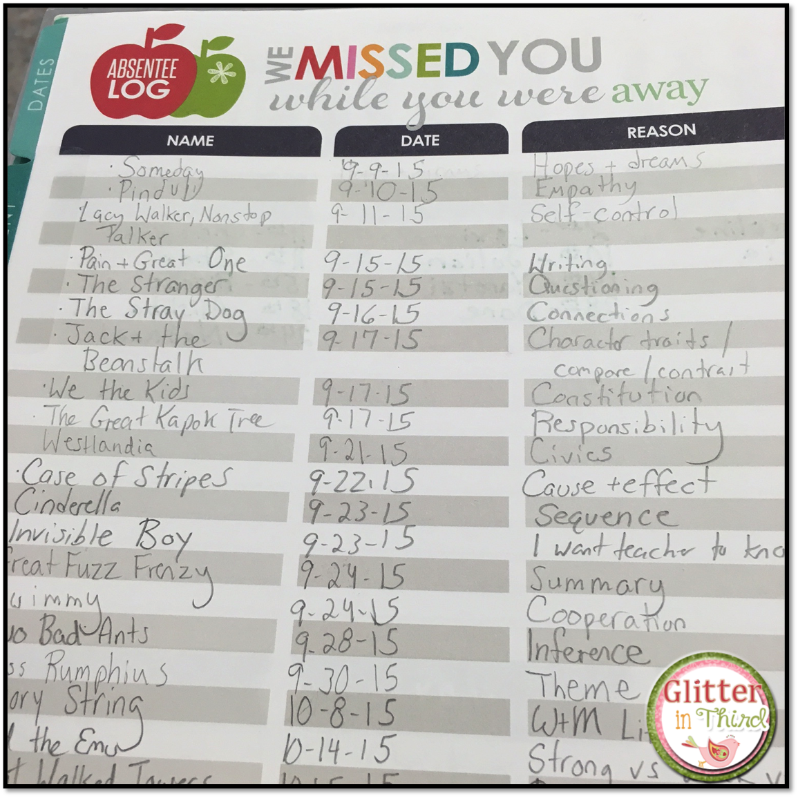 Erin Condren Teacher Planner: Looking Back Through The Year