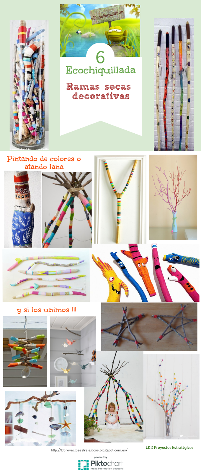 #ecochiquillada - Magazine cover